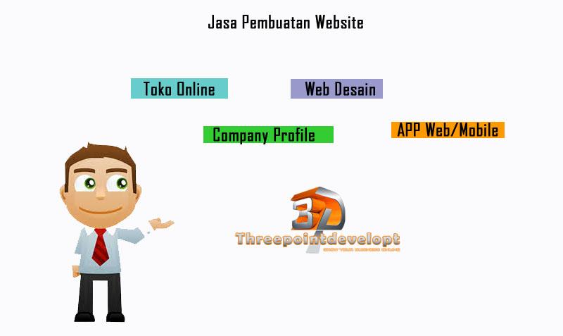 Jasa Website di jakarta